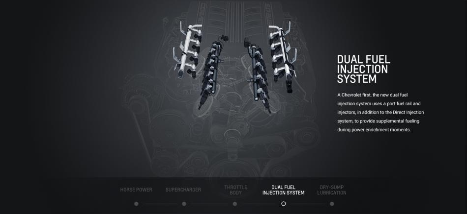 Corvette Modules